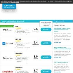 Comparatif des meilleurs outils de création de site web