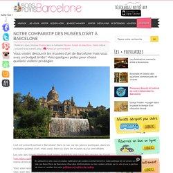 Notre comparatif des musées d'art à Barcelone