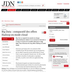 Big Data : comparatif des offres Hadoop en mode cloud