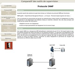 Supervision - Fonctionnement du protocol SNMP