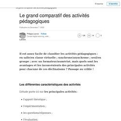 Le grand comparatif des activités pédagogiques