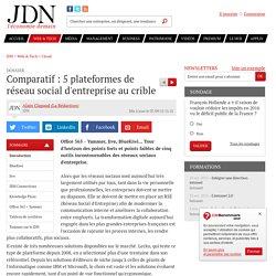 Comparatif : 5 plateformes de réseau social d'entreprise au crible