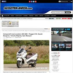 Comparatif maxi-scooters 400 ABS : Piaggio X10, Suzuki Burgman, Yamaha Majesty, Sym Maxsym