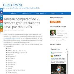 Tableau comparatif de 23 services gratuits d'alertes email par mots-clés (2013)