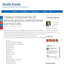 Tableau comparatif de 20 services gratuits d'alertes email par mots-clés