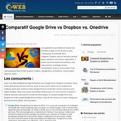 Comparatif de stockage en ligne : Google Drive vs Dropbox vs. Onedrive