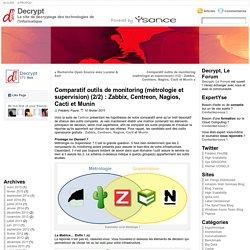Comparatif outils de monitoring (métrologie et supervision) (2/2) : Zabbix, Centreon, Nagios, Cacti et Munin