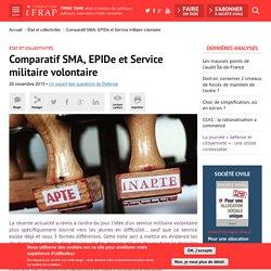 Comparatif SMA, EPIDe et Service militaire volontaire