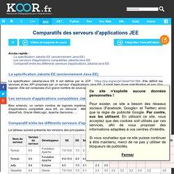 Comparatifs des serveurs d'applications JEE - Le tutoriel Jakarta/Java EE