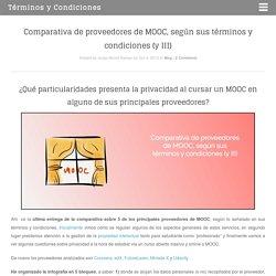 Comparativa de proveedores de MOOC, según sus términos y condiciones (y III)