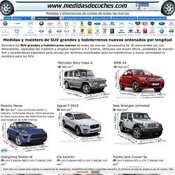 Comparativa SUV grandes y todoterrenos con medidas y maletero