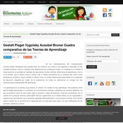 Gestalt Piaget Vygotsky Ausubel Bruner Cuadro comparativo de las Teorías de Aprendizaje -Orientacion Andujar