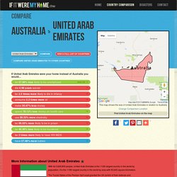 Compare Australia To United Arab Emirates
