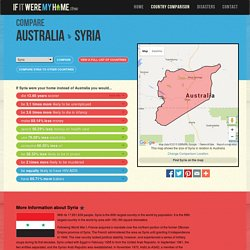 Compare Australia To Syria