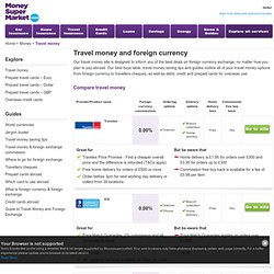 Compare foreign exchange & currency for the best deals on travel money