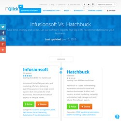 Compare Infusionsoft Vs. Hatchbuck...