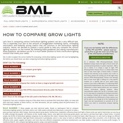 How To Compare Grow Lights