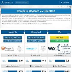 Magento vs OpenCart 2016 Comparison