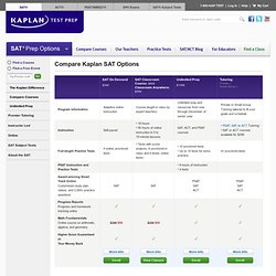 Compare Kaplan SAT Courses - Higher SAT Scores Guaranteed or Your Money Back