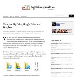 Compare SkyDrive, Google Drive and Dropbox