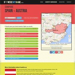 Compare Spain To Austria