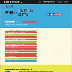 Compare Sweden To The United States