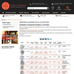 Comparer les monocycles: La synthèse