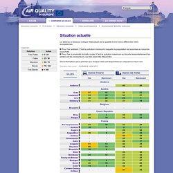 Air Quality Now - Comparer les Villes - Situation actuelle