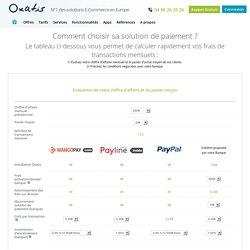 Comparer solutions de paiement