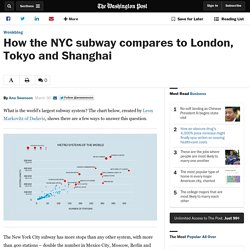 How the NYC subway compares to London, Tokyo and Shanghai