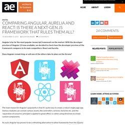 Comparaison React, Aurelia et AngularJS