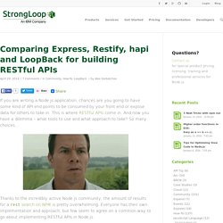 Comparing Express, Restify, hapi and LoopBack for building RESTful APIs