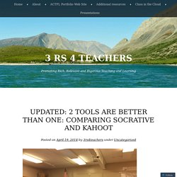 UPDATED: 2 tools are better than one: comparing Socrative and Kahoot