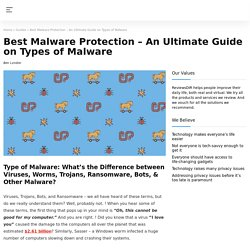 Comparision between Viruses, Worms, Trojans & Malware