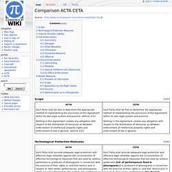 Comparison ACTA CETA - La Quadrature du Net