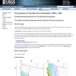 A Comparison of Two Bay Area Earthquakes: 1989 v. 1906
