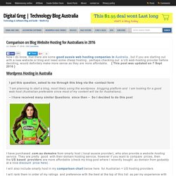 Compare the top Website hosting companies for australia and united states