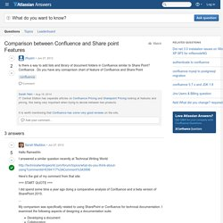Comparison between Confluence and Share point Features