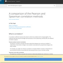 A comparison of the Pearson and Spearman correlation methods - Minitab Express