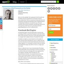 Comparison of Bot Frameworks on the Market - Aspect Blogs
