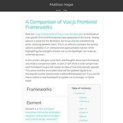 A Comparison of Vue.js Frontend Frameworks