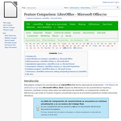 Feature Comparison: LibreOffice - Microsoft Office/es