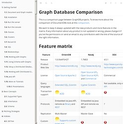 Comparison | OrientDB Manual 1.7.8