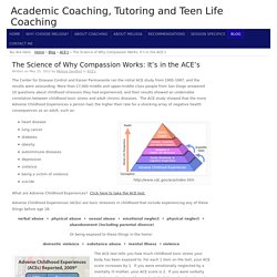 Academic Coaching, Tutoring and Teen Life Coaching