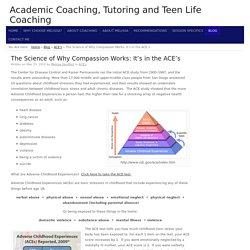 Academic Coaching, Tutoring and Teen Life Coaching