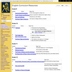 compcolts - English Curriculum Resources