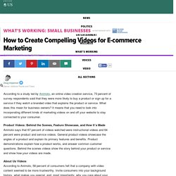 How to Create Compelling Videos for E-commerce Marketing