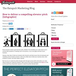 How to deliver a compelling elevator pitch [Infographic]