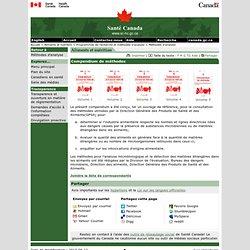 SANTE CANADA - Compendium de méthodes microbiologiques