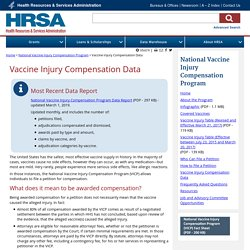 Official web site of the U.S. Health Resources & Services Administration